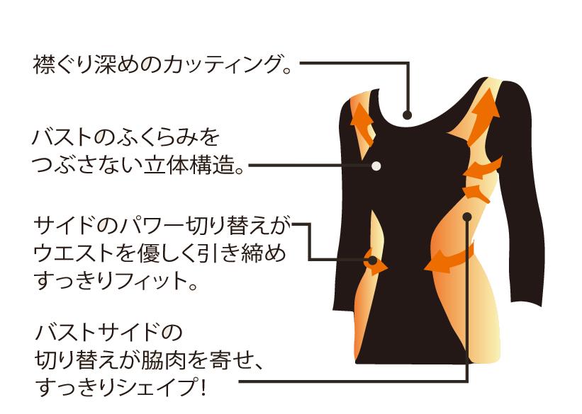 テラシェイプスパッツの女性着用サンプル画像と商品近影